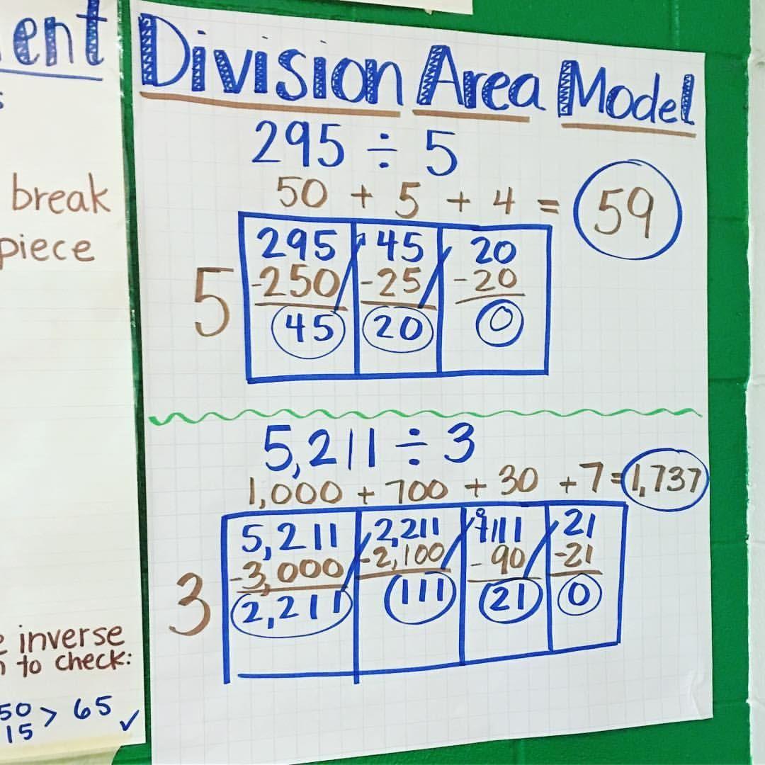 Best 25 Division Area Model Ideas