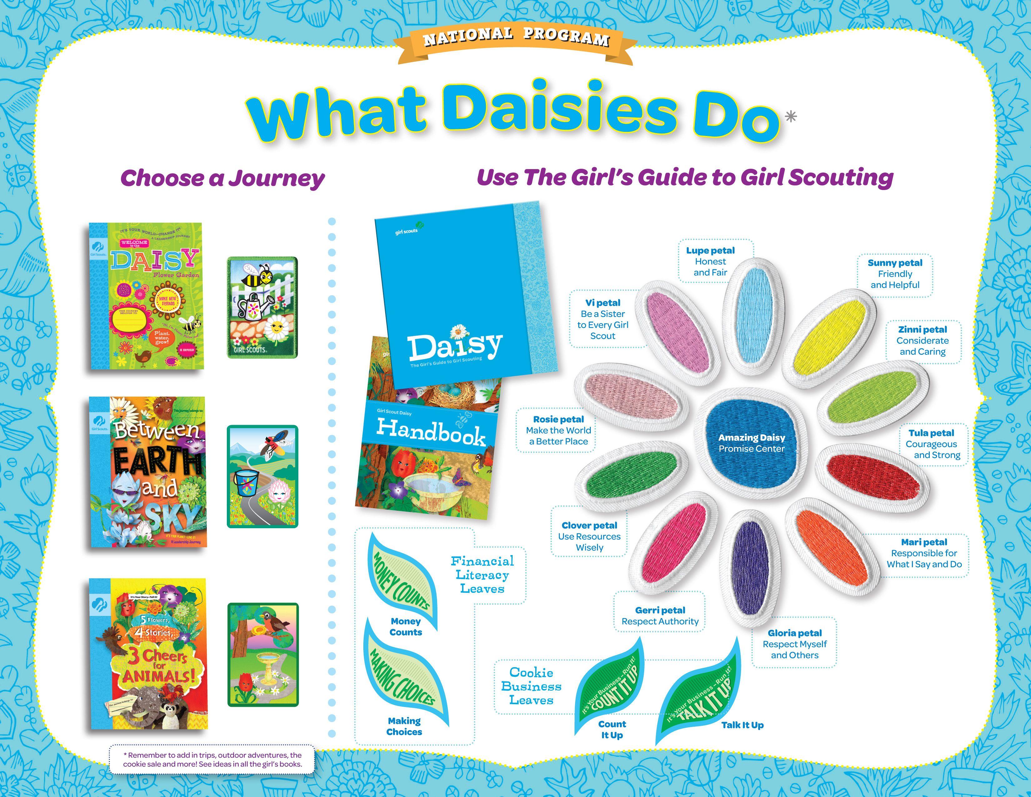 Public Daisy Kinder 1st