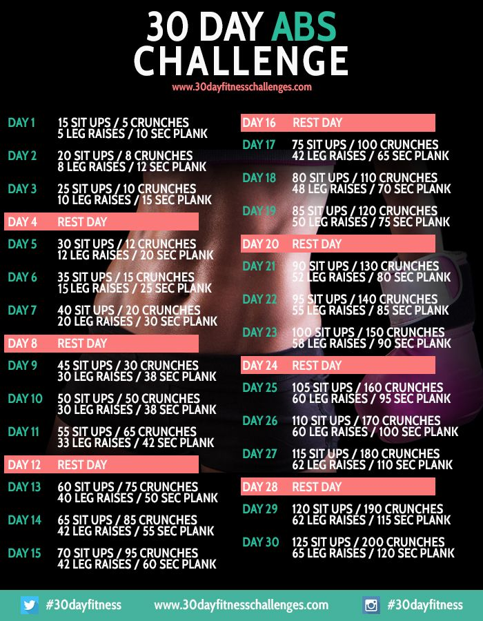 30 day ab challenge = my nightmare! — Cat Nip // The Dotzign Sop