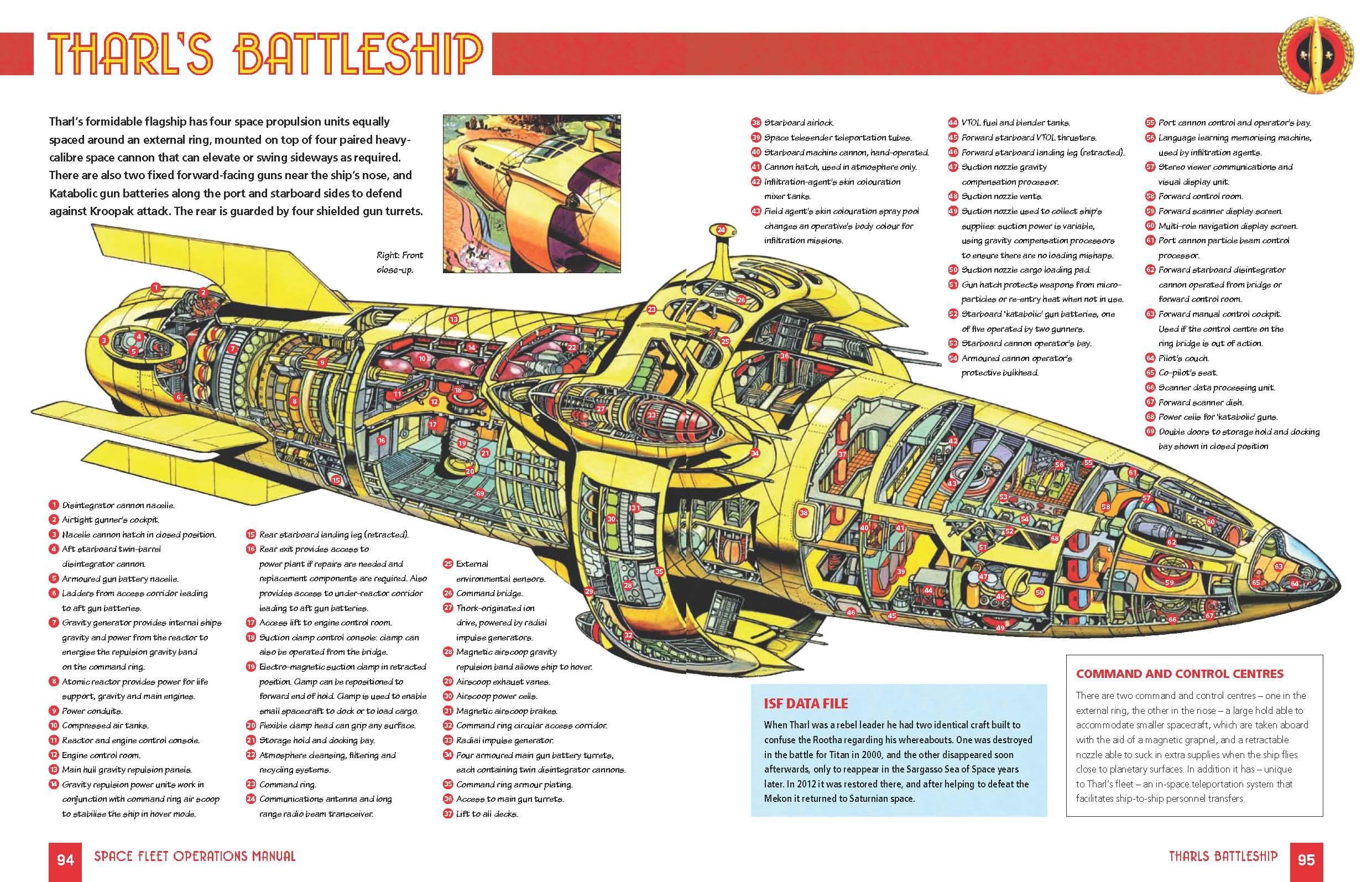 Dan Dare Tharl's Battleship [big!] Spaceships