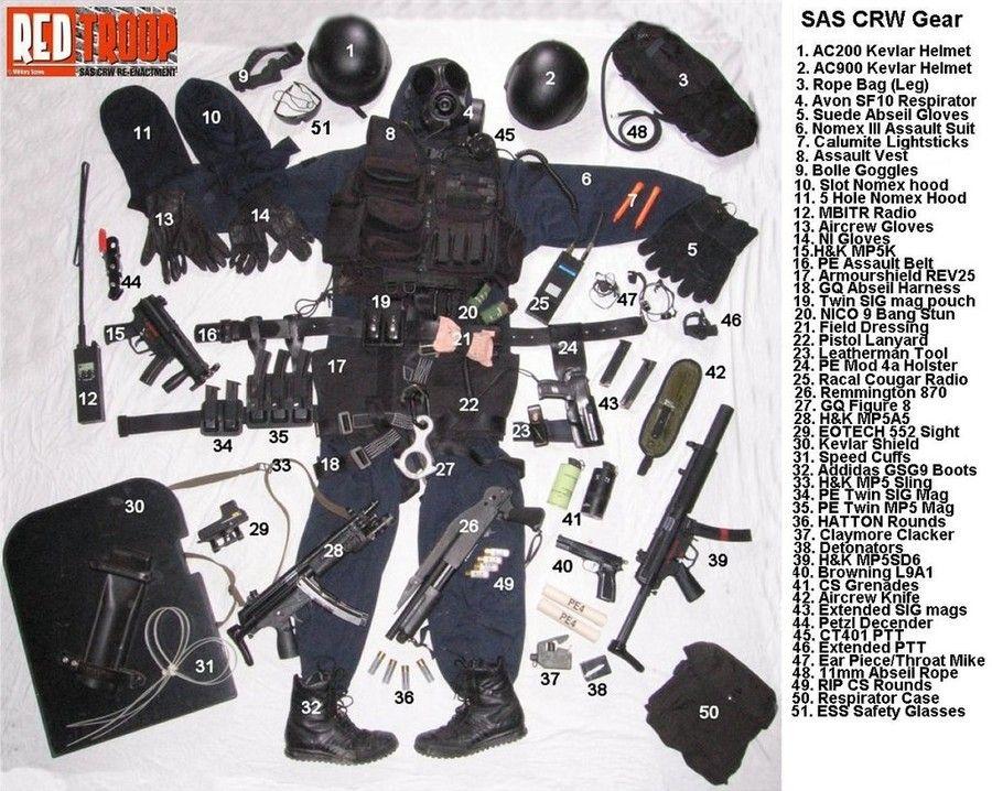 SAS Uniform & Kit uniformes militares Pinterest