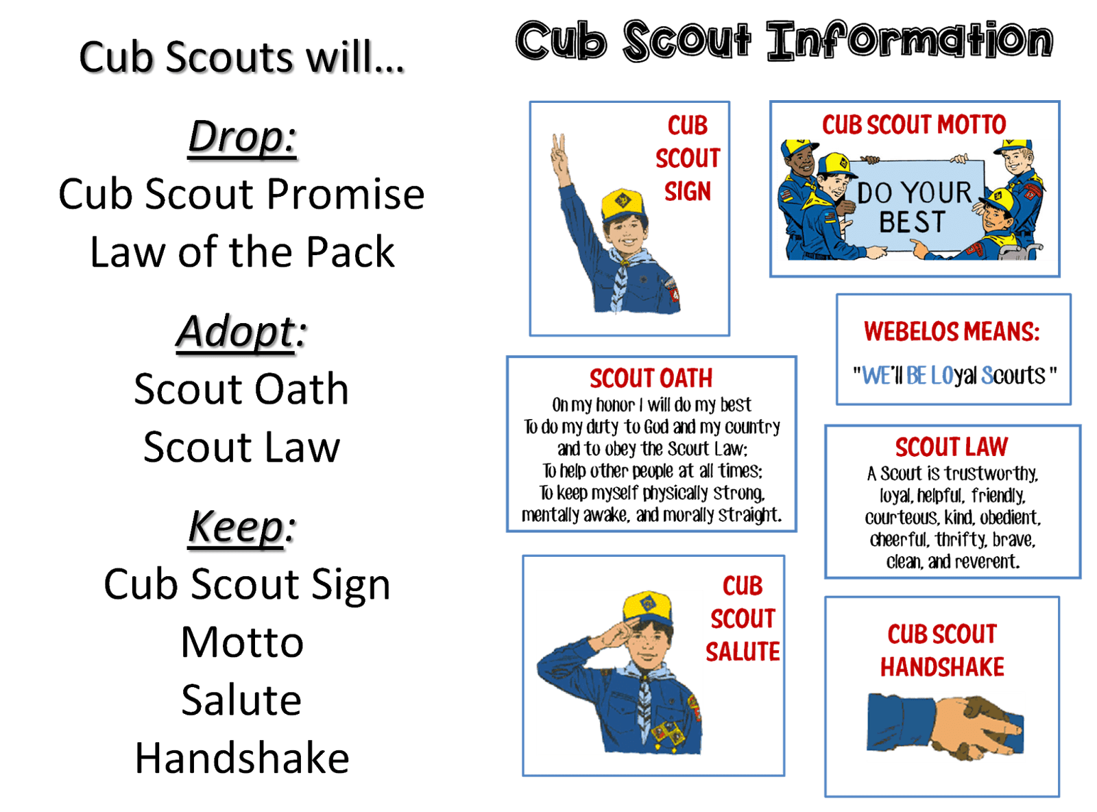 Strong Armor Cub Scouts