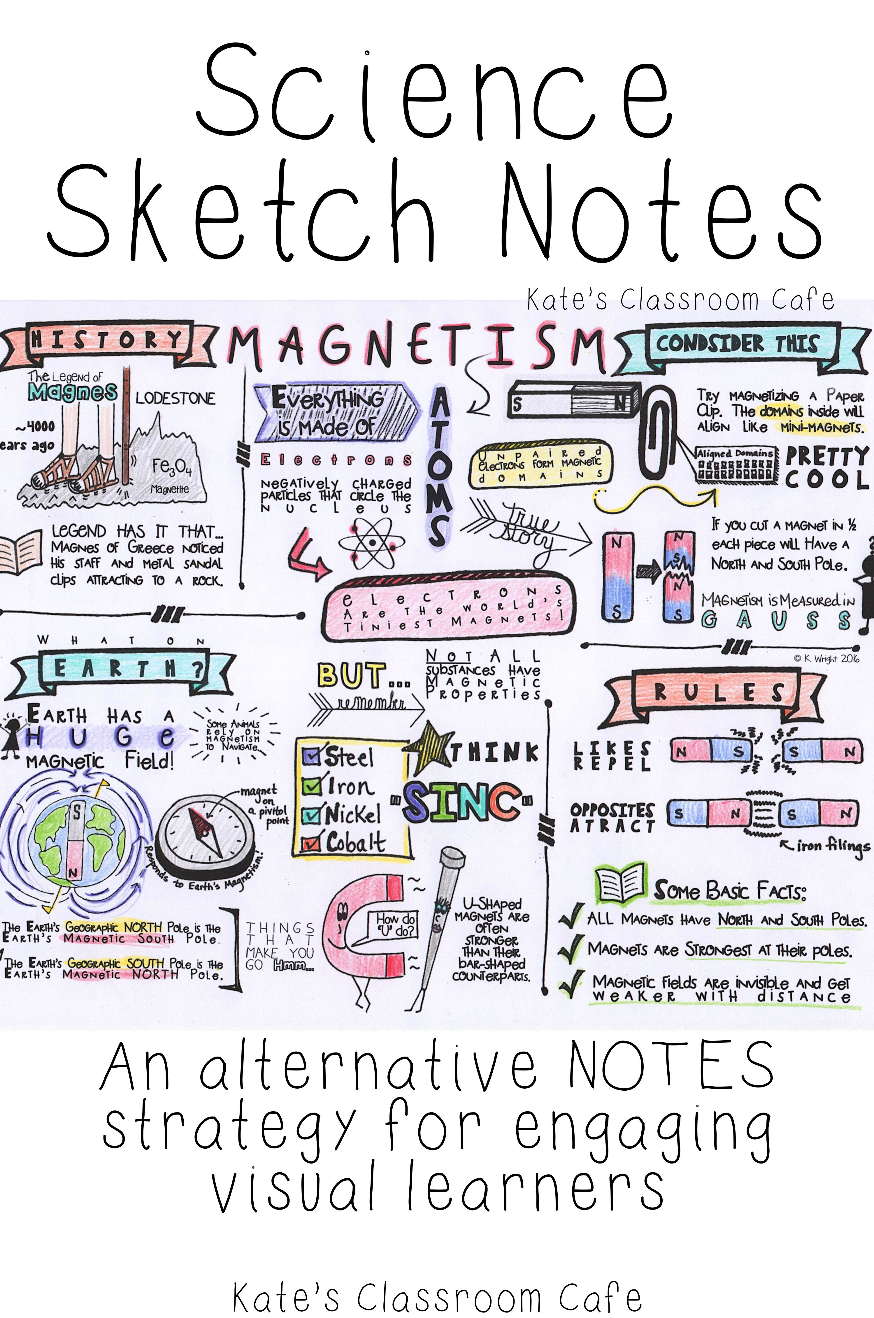 Middle School Students Like To Connect With Their Notes By