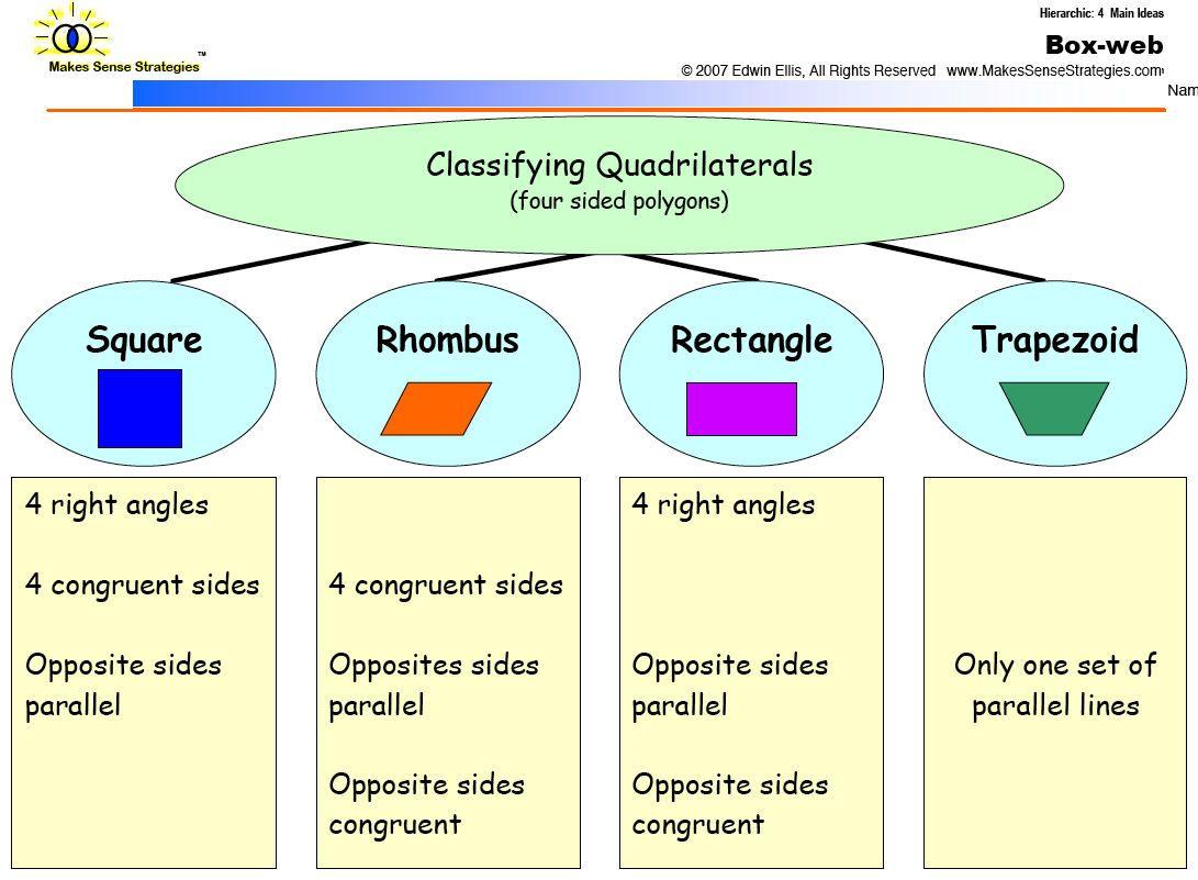 Quadrilaterals Worksheet For Grade 9