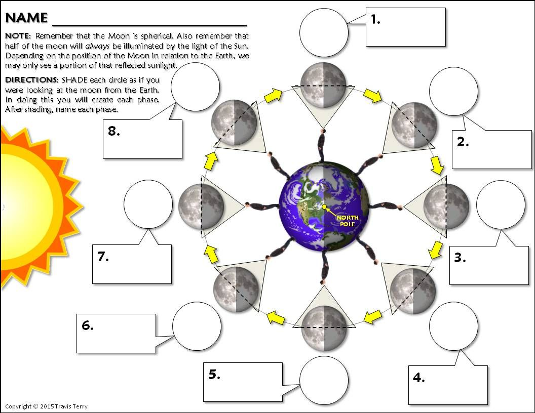 Worksheet Moon Phases Worksheets Worksheet Fun Worksheet
