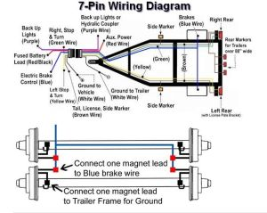 7 Pin Trailer Plug Wiring Diagram | Plug  Wiring