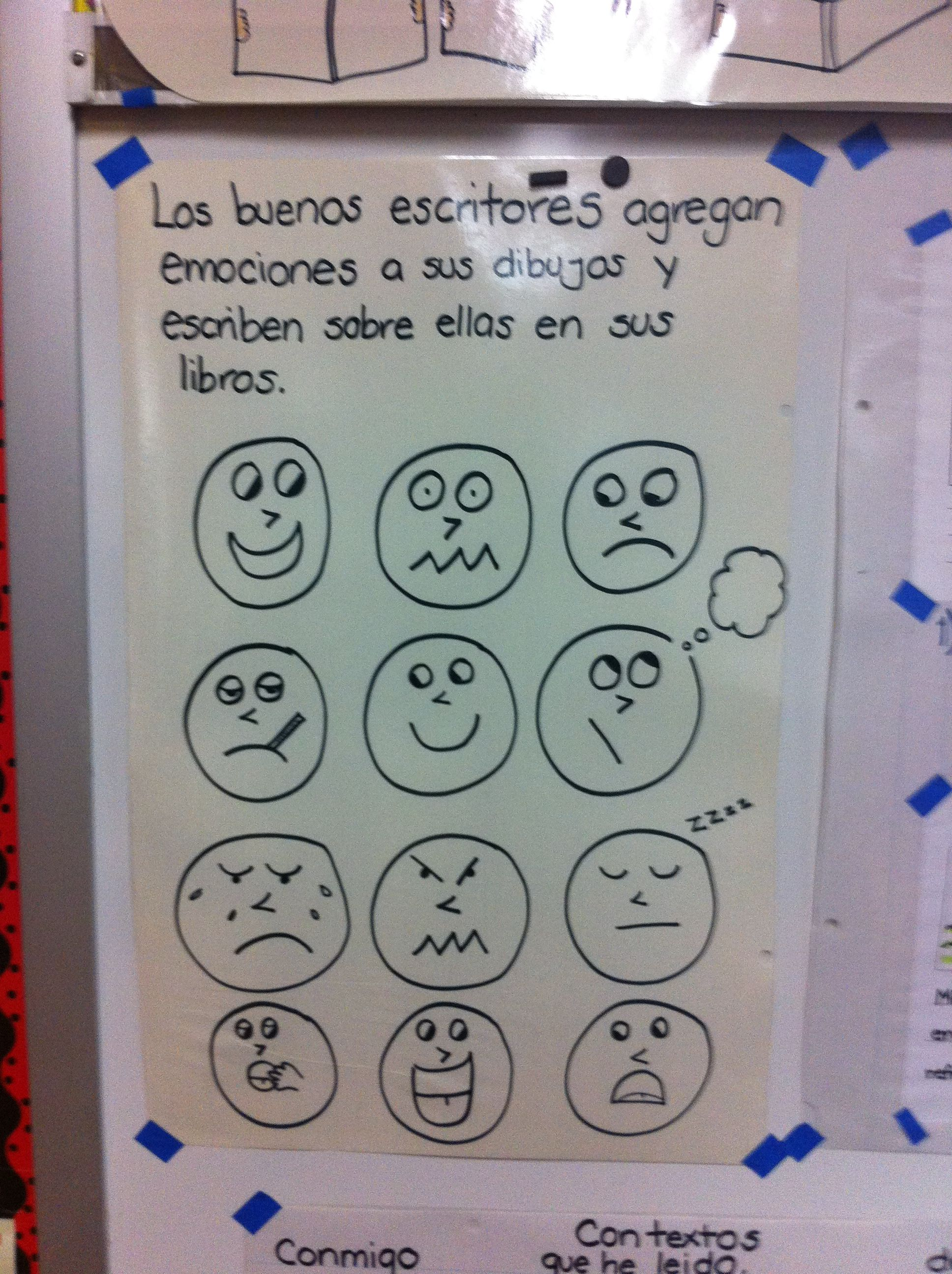 Add Feelings Anchor Chart