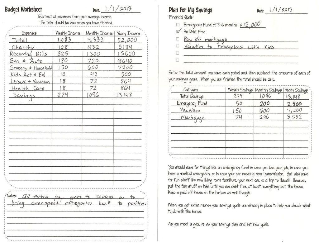 Printable Household Budget Worksheets