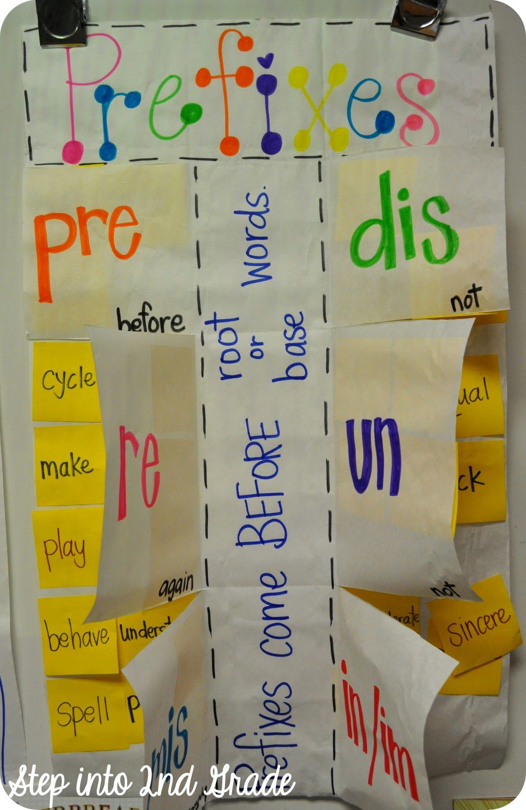Step Into 2nd Grade With Mrs Lemons Prefixes Cute Anchor Chart Also Intro With Brain Pop