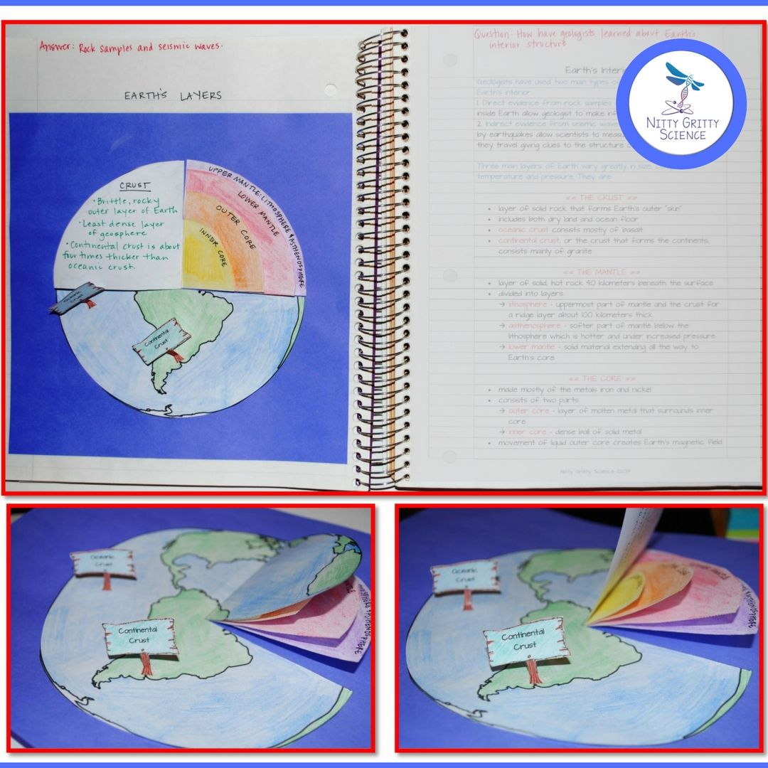 Plate Tectonics Earth Science Interactive Notebook