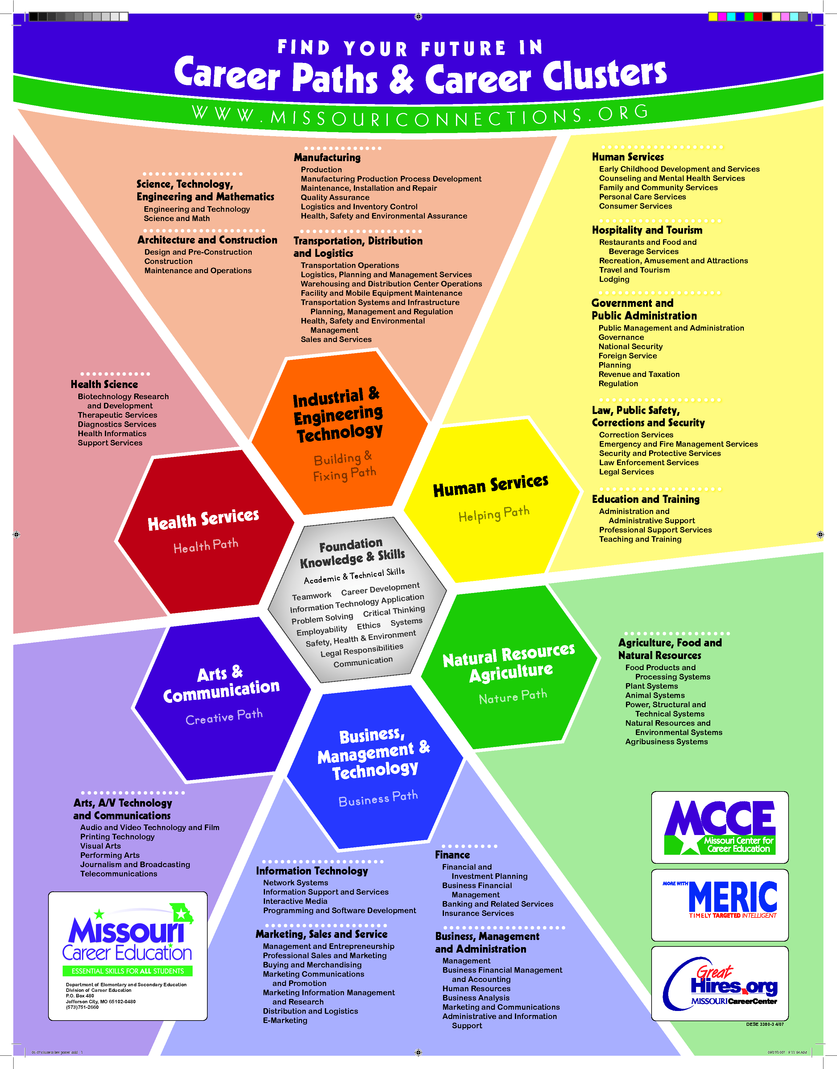 Missouri Career Cluster Poster
