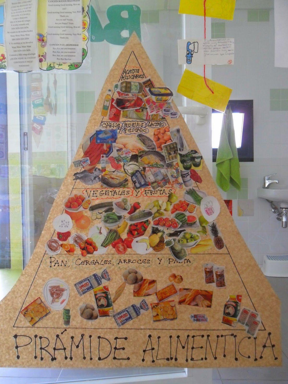 Materiales Para Educacion Infantil Los Alimentos