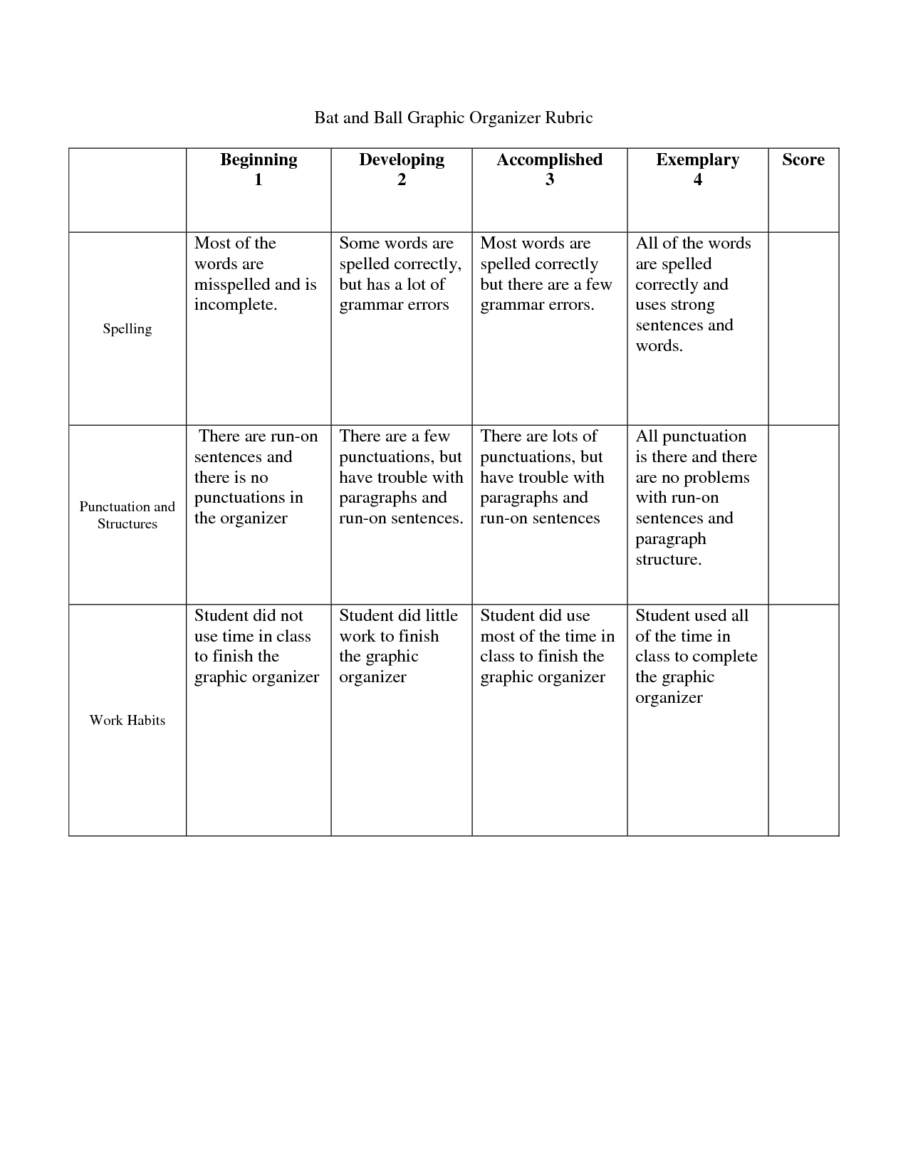 First Grade Graphic Organizer Rubric