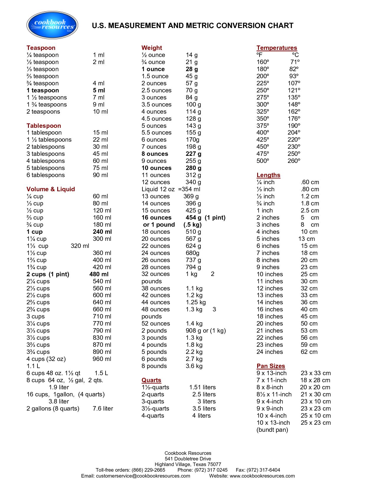Us Measurement Conversion Chart