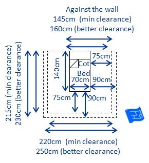 Dimensions Of A Uk Cot Bed 70 X 140cm W L And Clearances Required