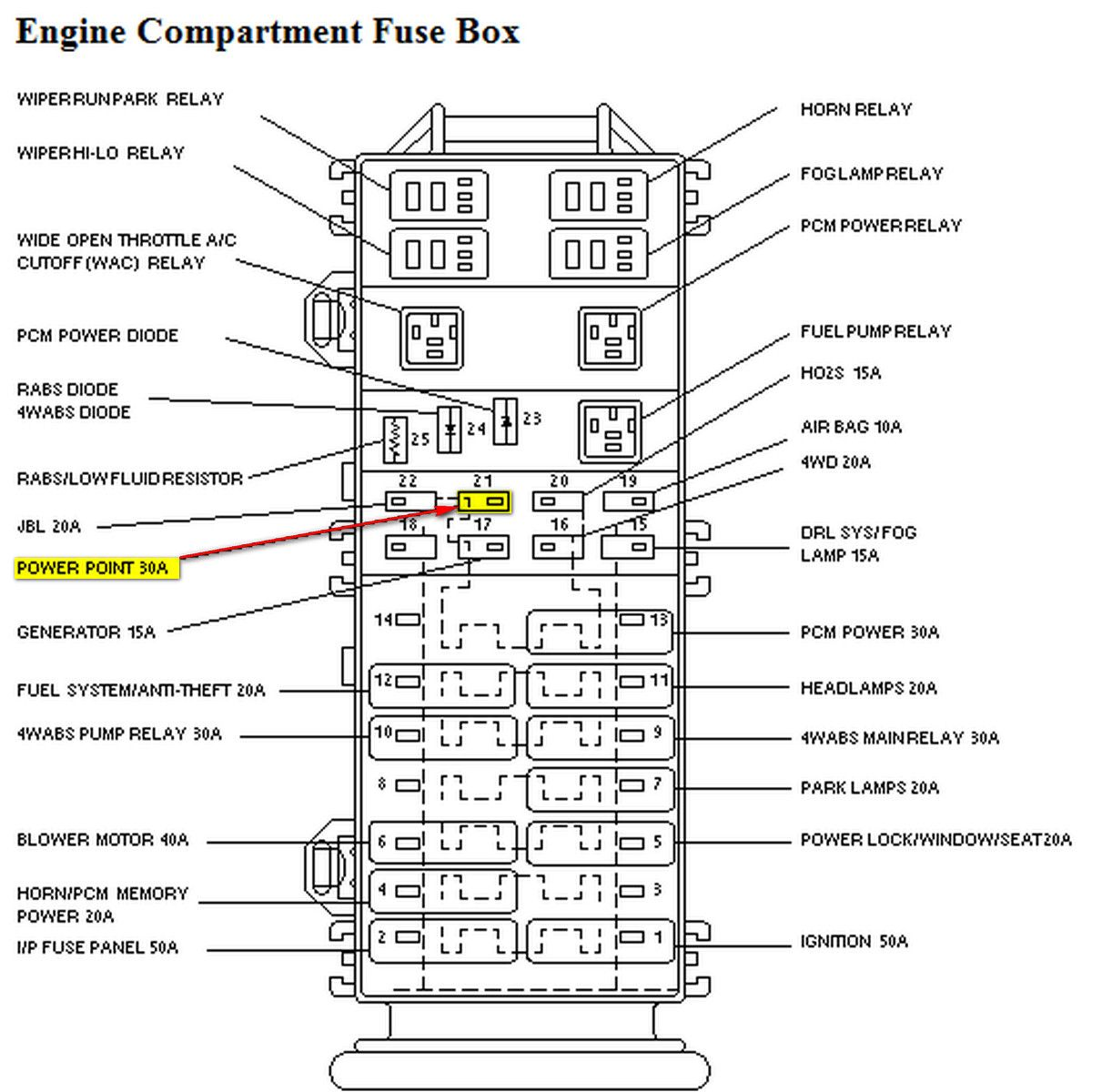 87 Ranger Fuse Box Diagram