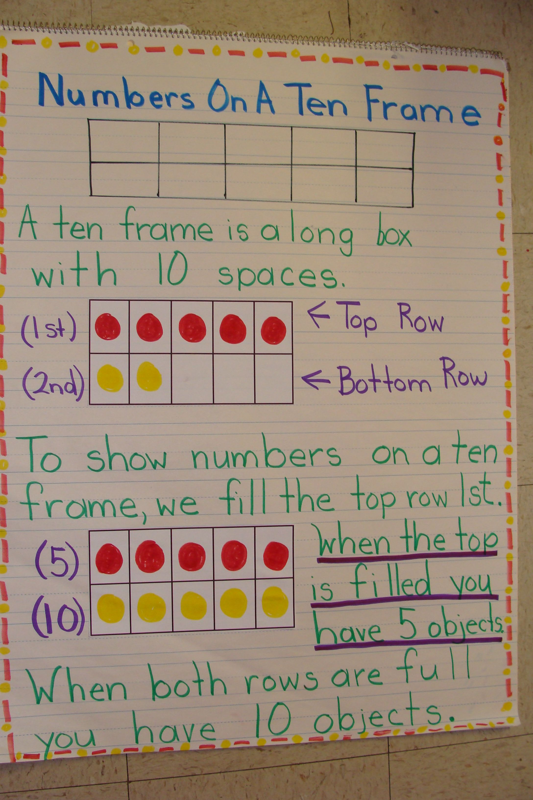Ten Frame Anchor Chart Love This Math Teaching