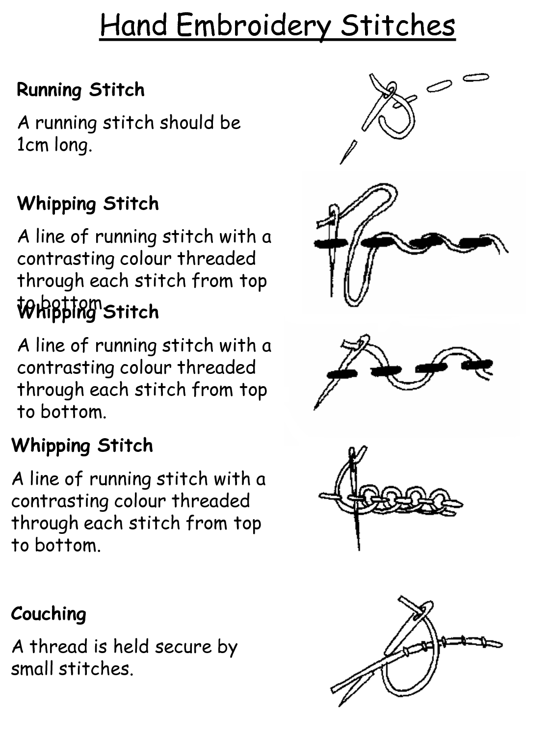 Hand Embroidery Stitch Guide Repinned By Lazydaisytotes