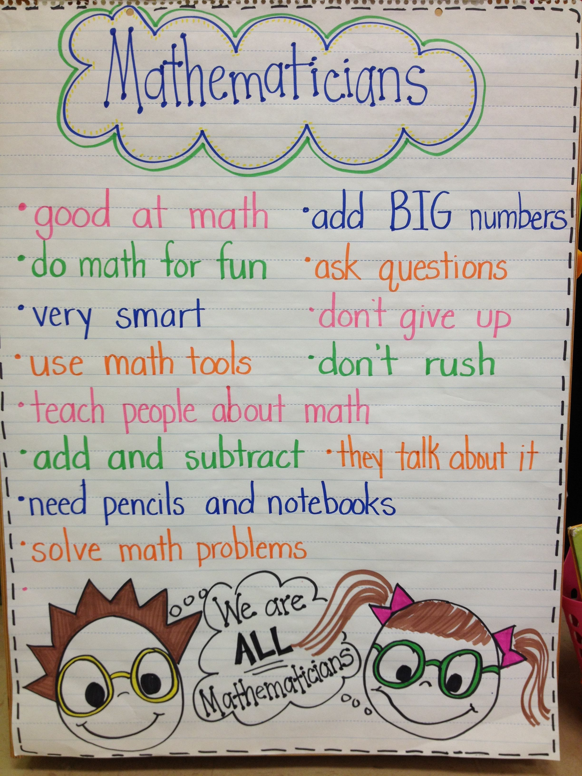What Mathematicians Do Anchor Chart