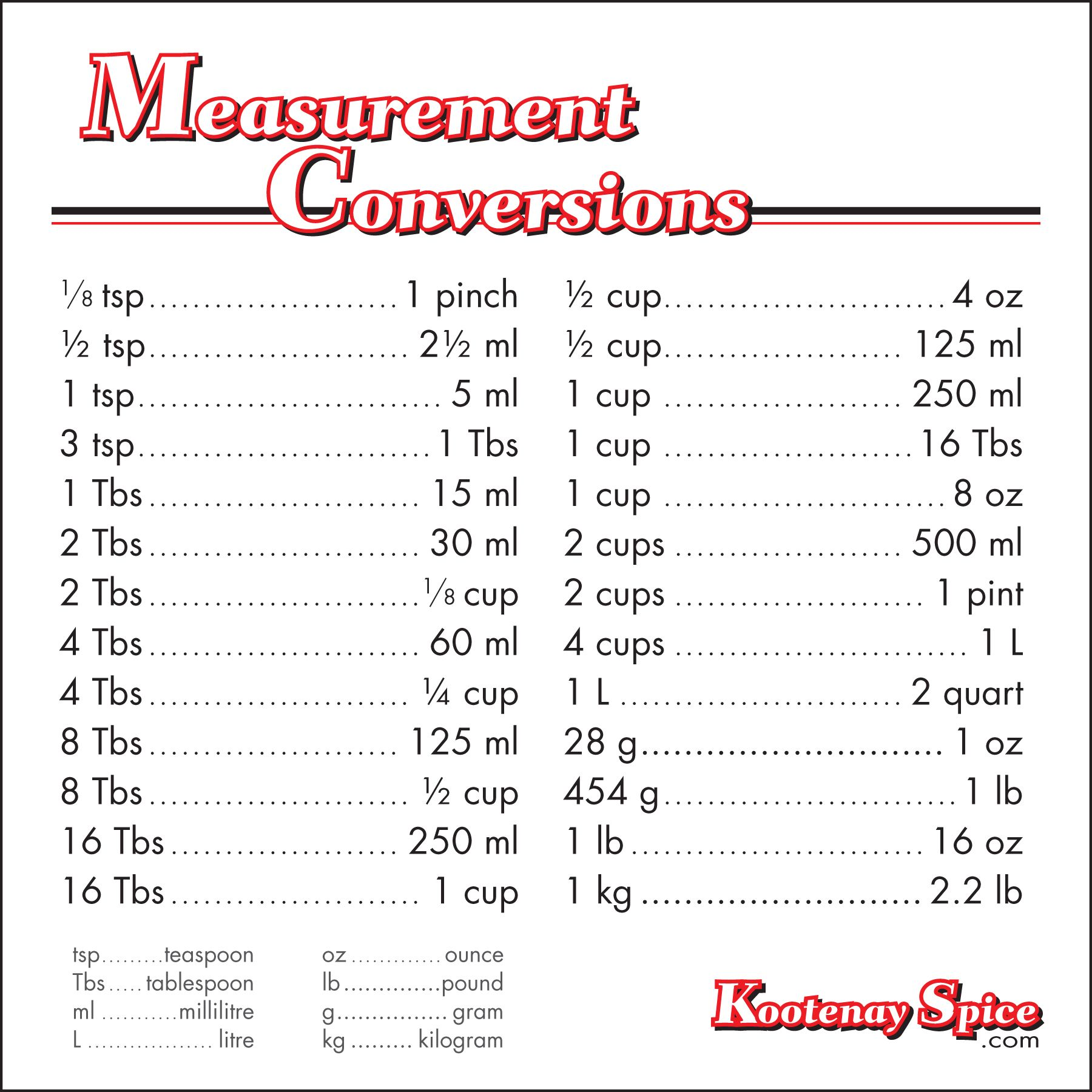 Cooking Conversion Charts