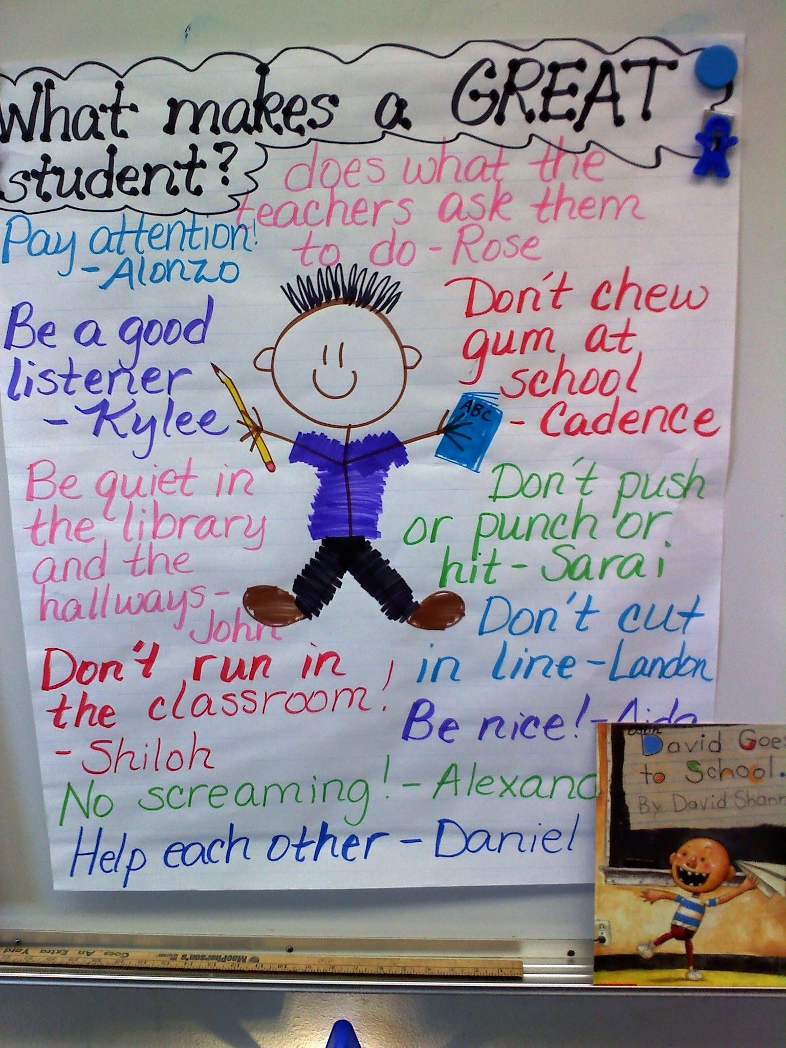 Another First Week Of School Activity With The First Graders We Read David Goes To School And