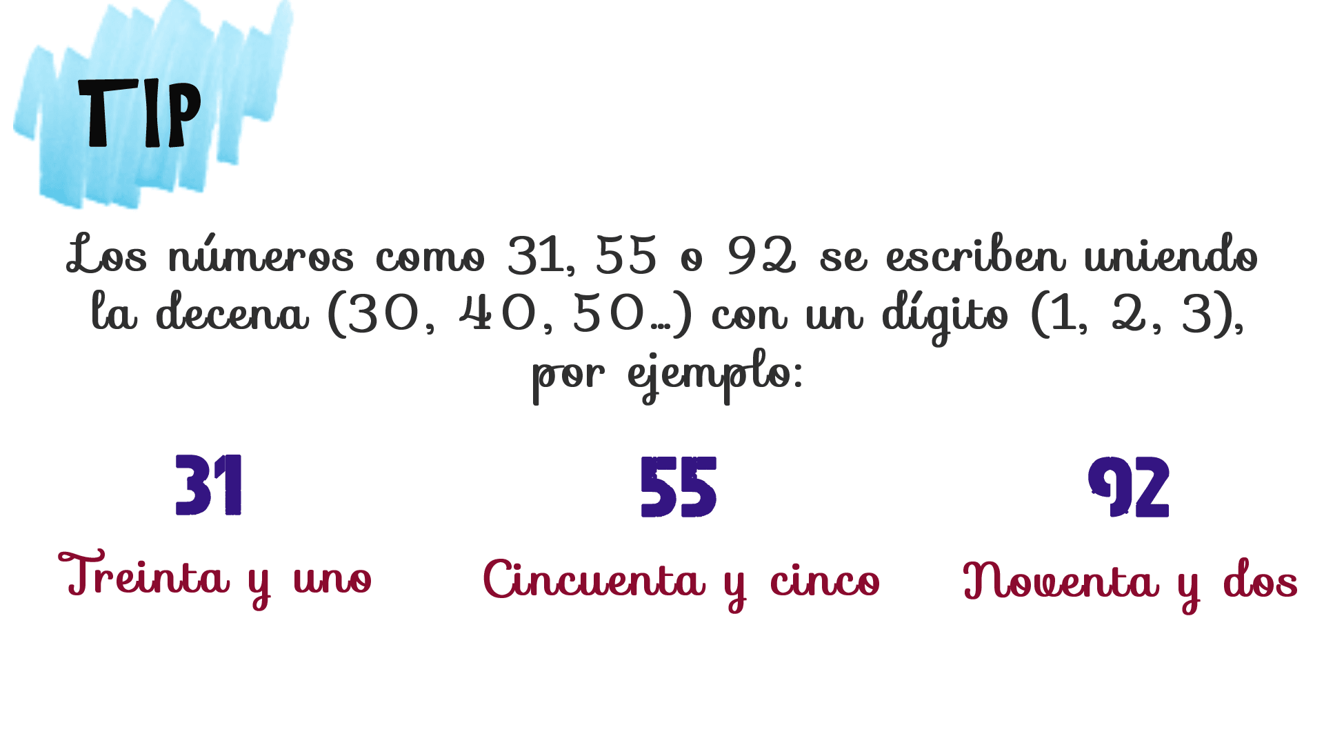 Spanish Numbers Such As 31 55 Or 92 Are Written By Joining The Tens 30 40 50 With A