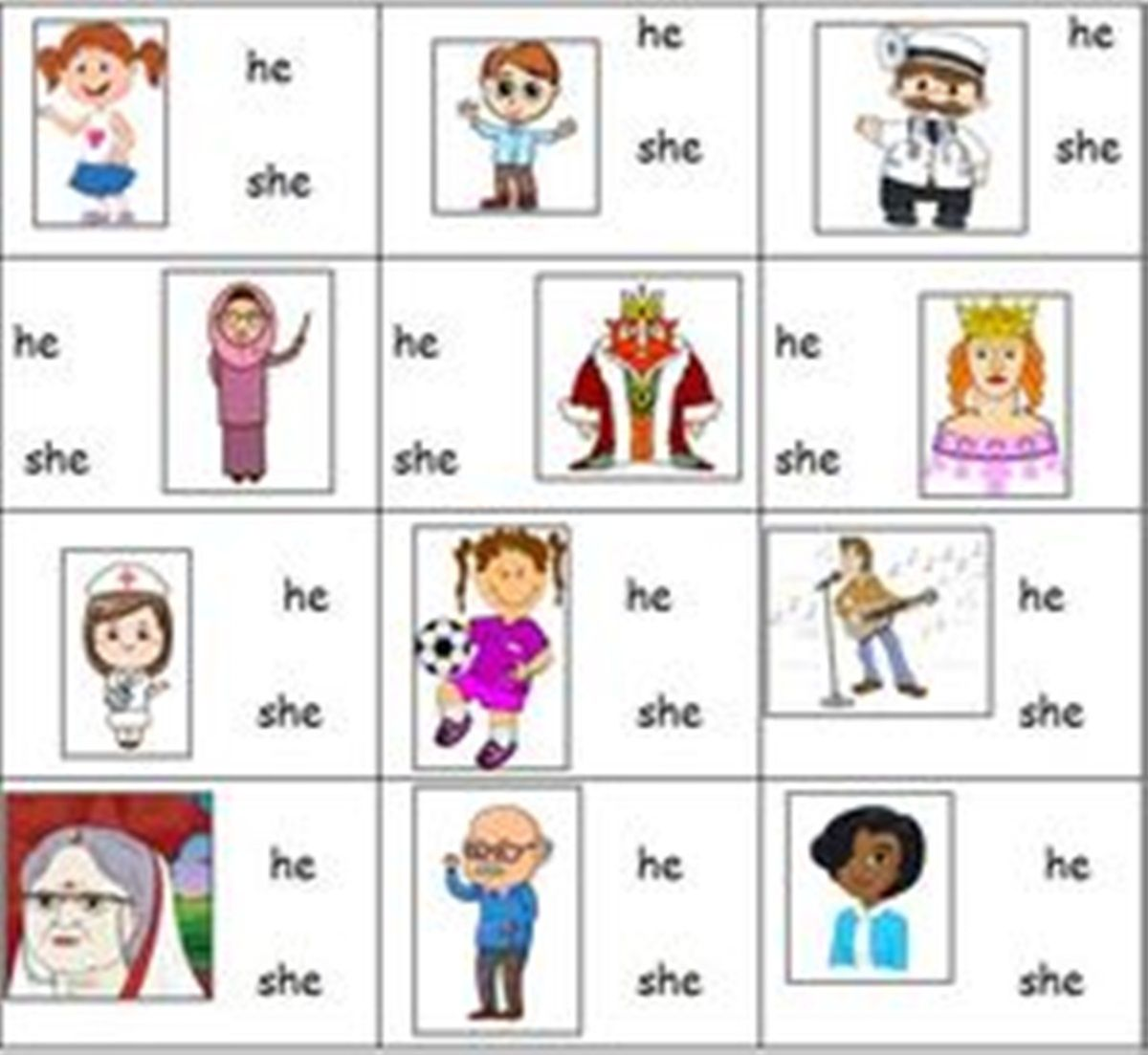 Pronoun In English