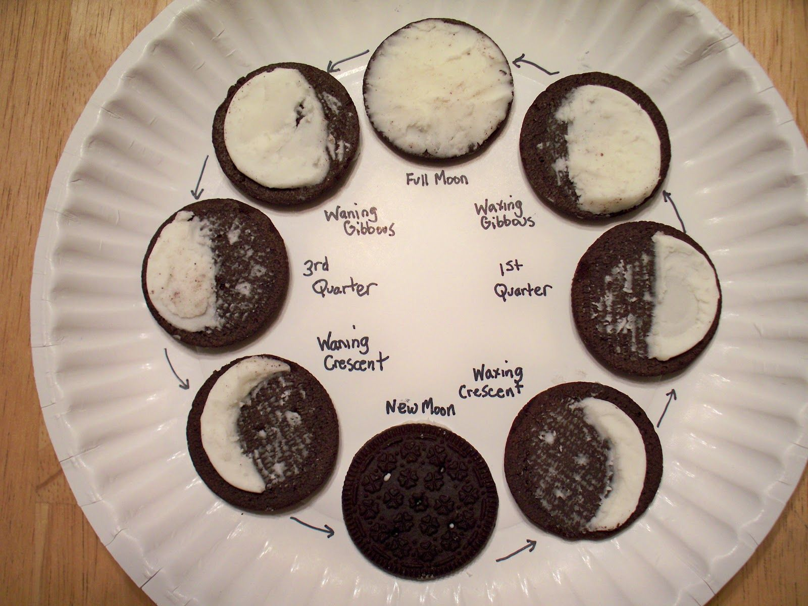 If You Re Looking For A Fun Way To Teach The Phases Of The Moon Try Having Your Students Use