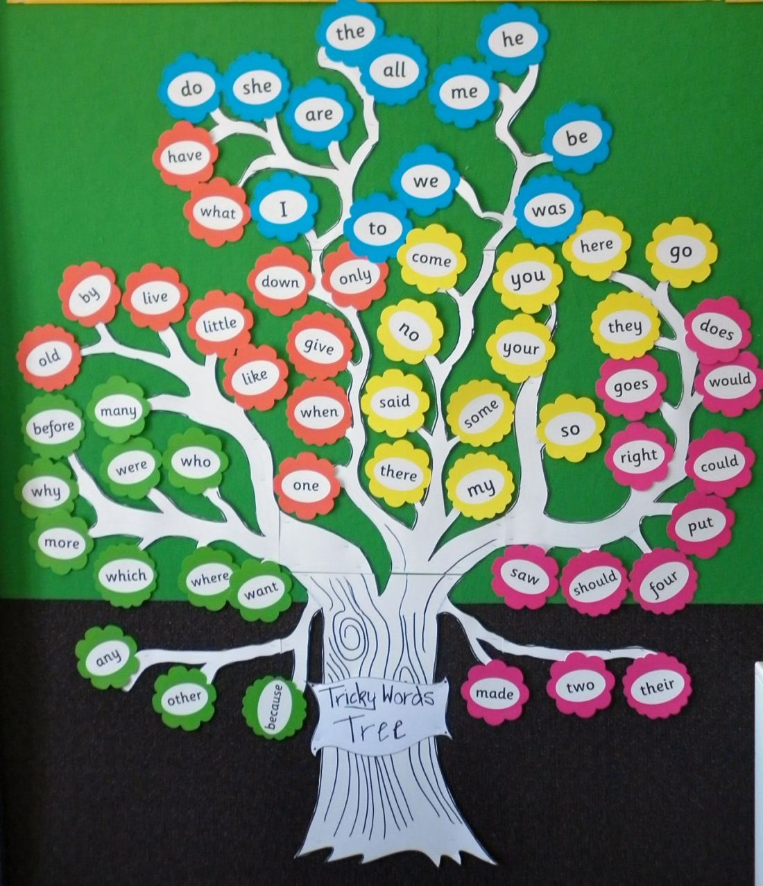 Jolly phonic tricky word tree this is my version of it