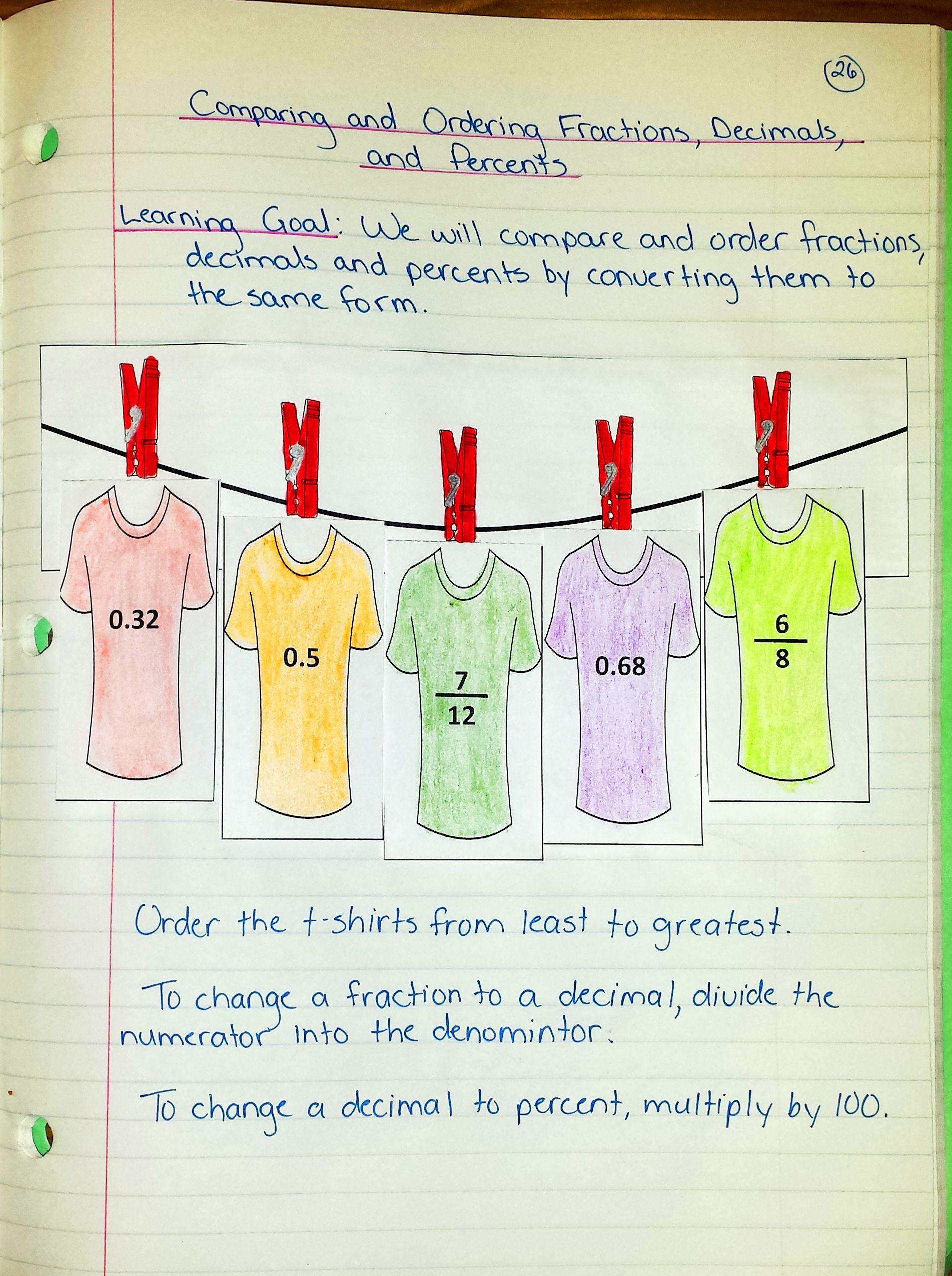 Interactive Math Journal 2