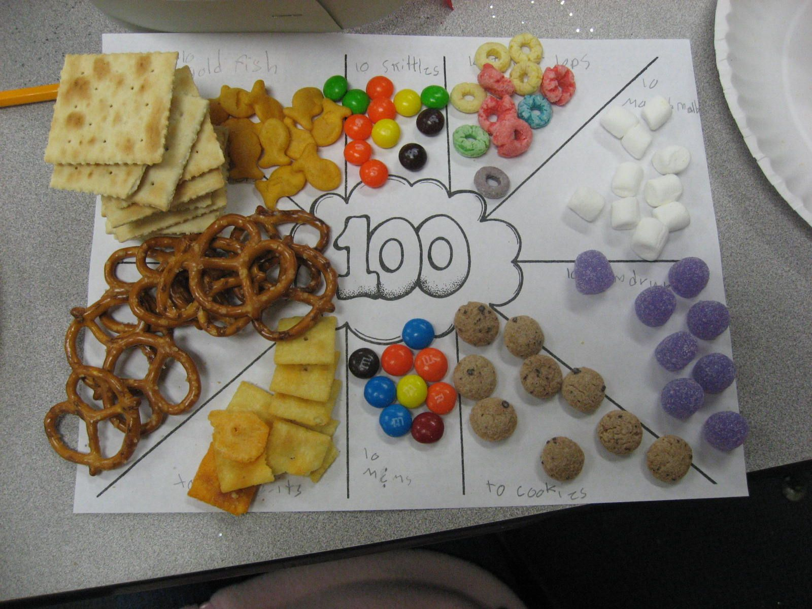 100 Days Of School Snacks