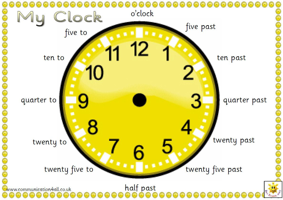 An A4 Containing 4 Different Clock Faces With Captions