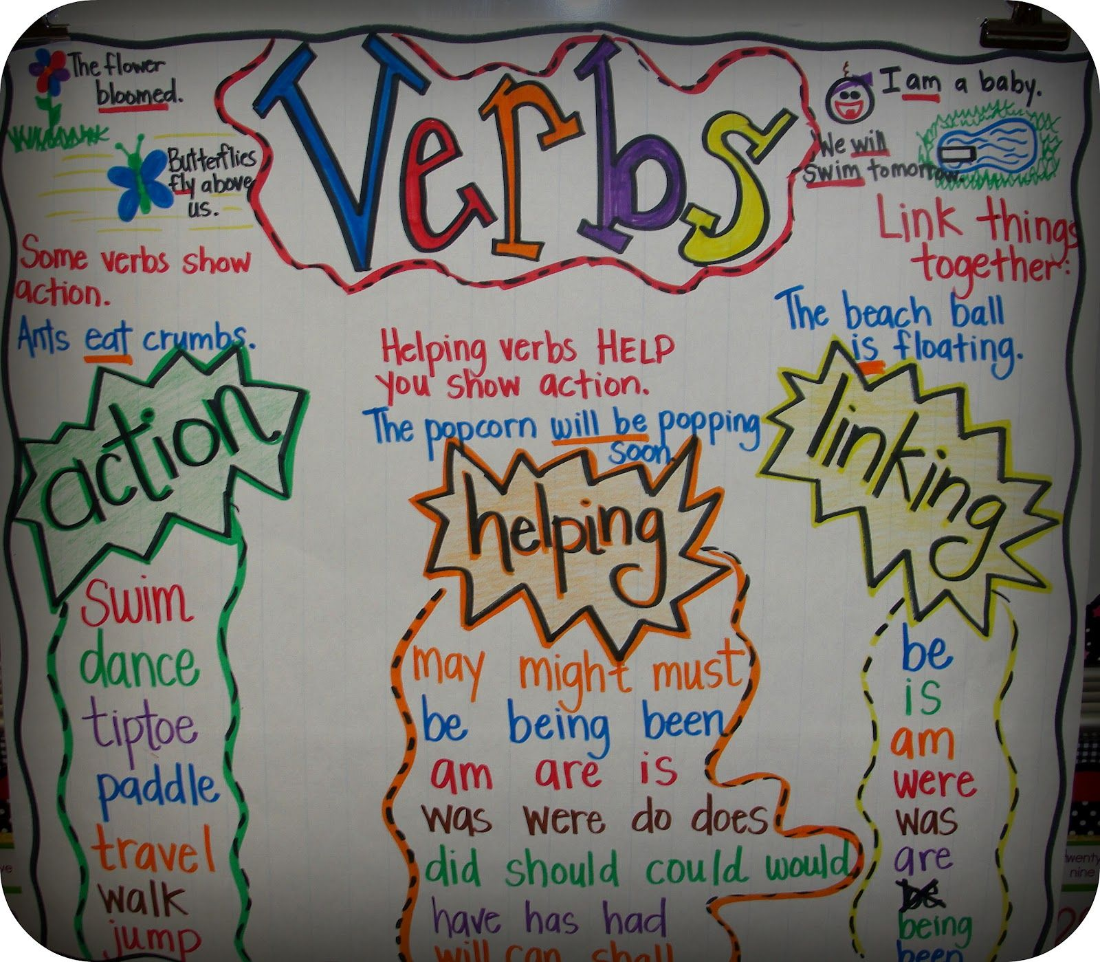The 25 Best Noun Anchor Charts Ideas
