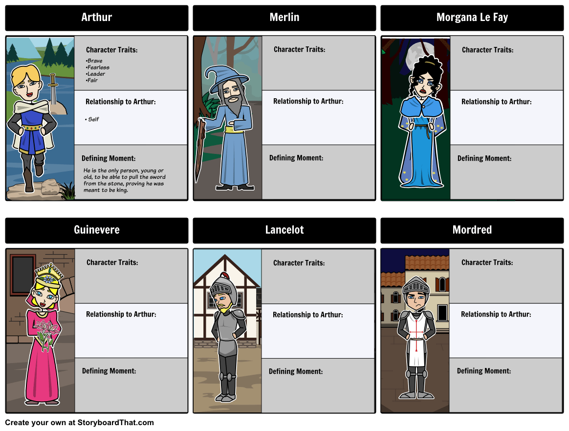 Keep Track Of All Of The Mystical Characters From King