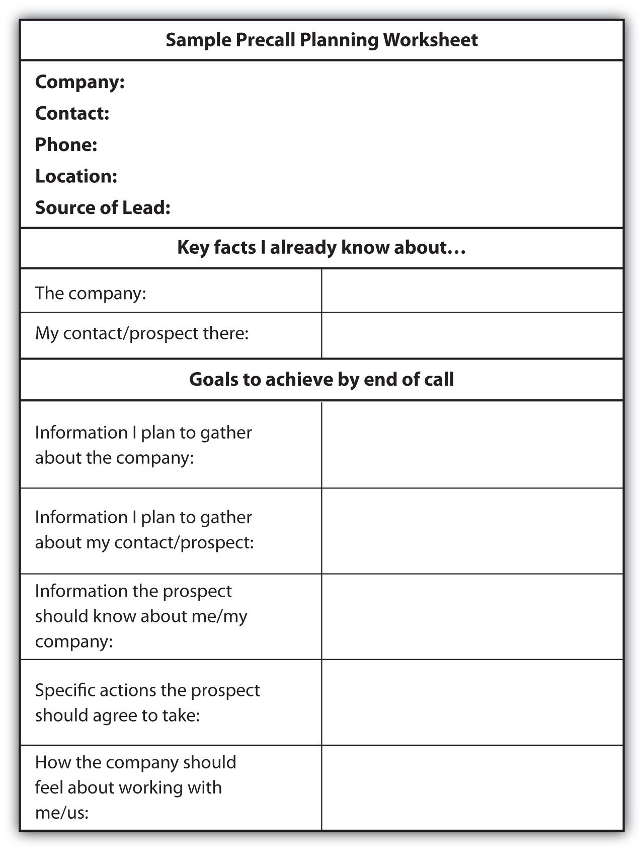 Sales Call Planning Worksheet Informative Topics On This