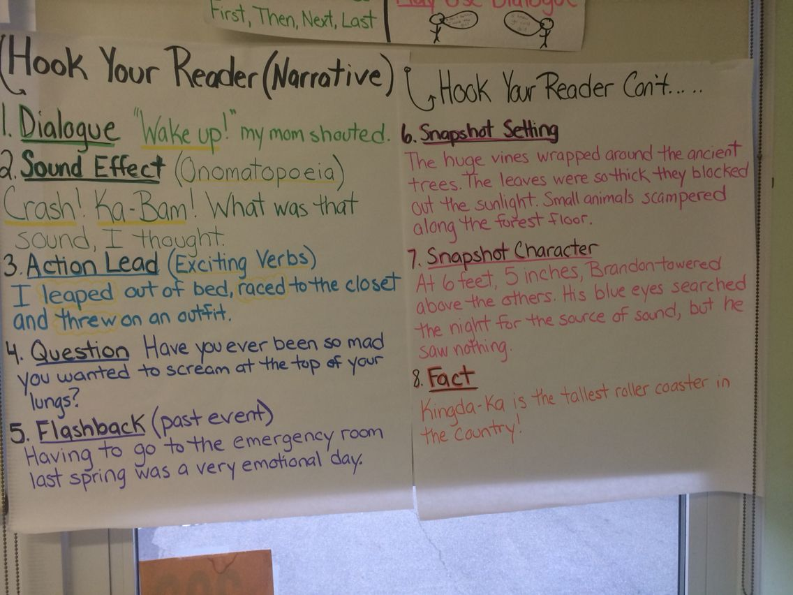 Hooking Your Reader Bold Beginnings Narrative Writing 5th Grade Anchor Chart Writers