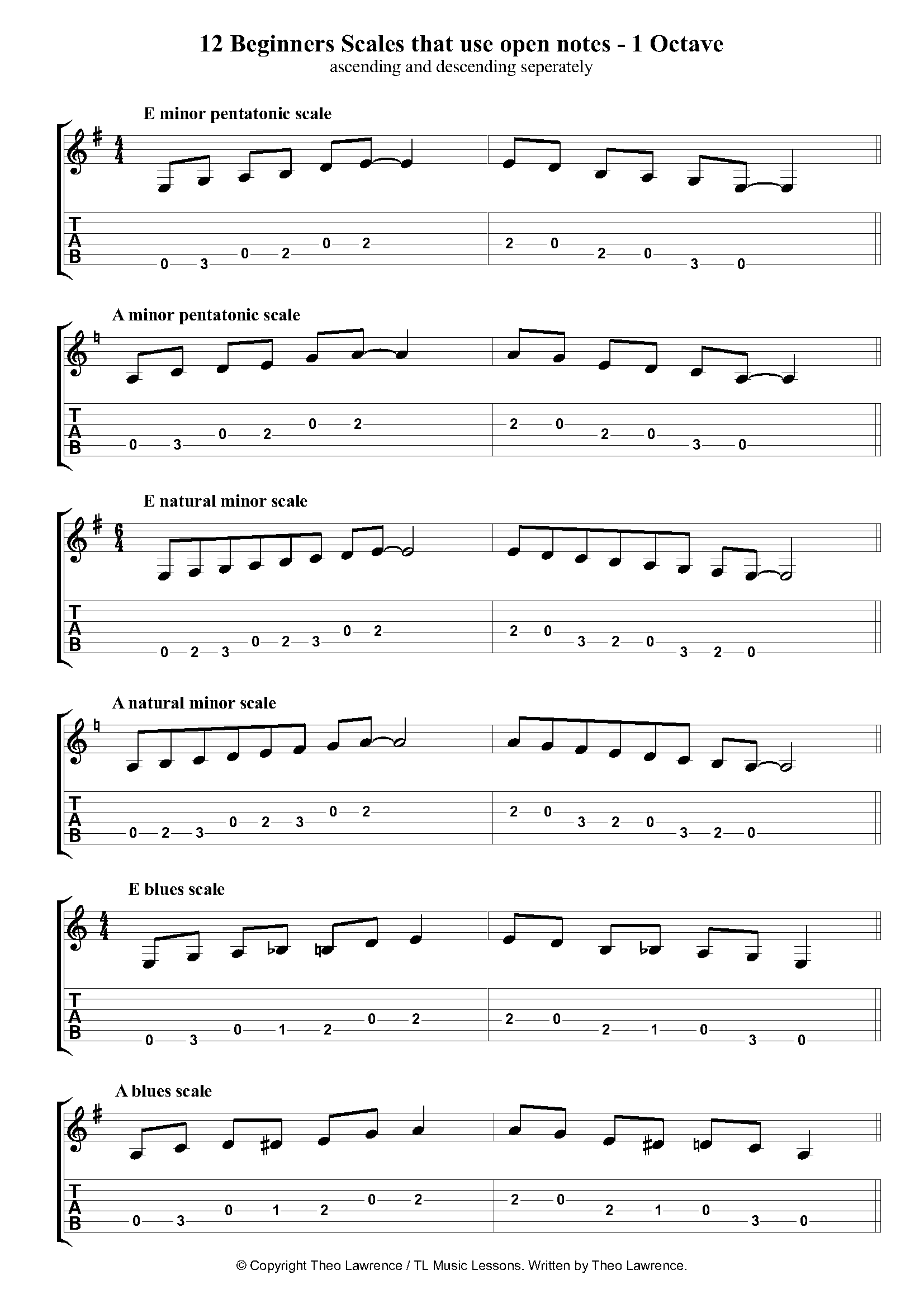 Major And Minor Scale Worksheet
