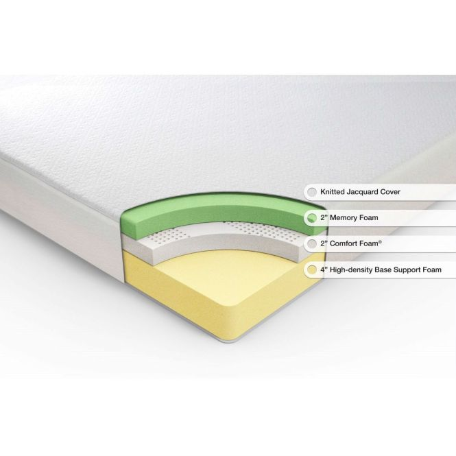 Twin Xl Size 8 Inch Thick Memory Foam Mattress Medium Firm