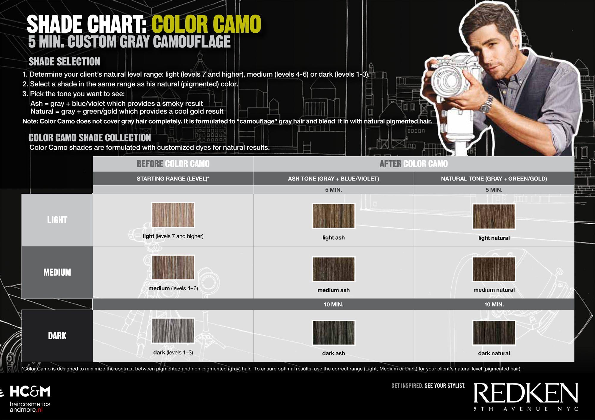 Redken For Men Color Camo Shade Chart