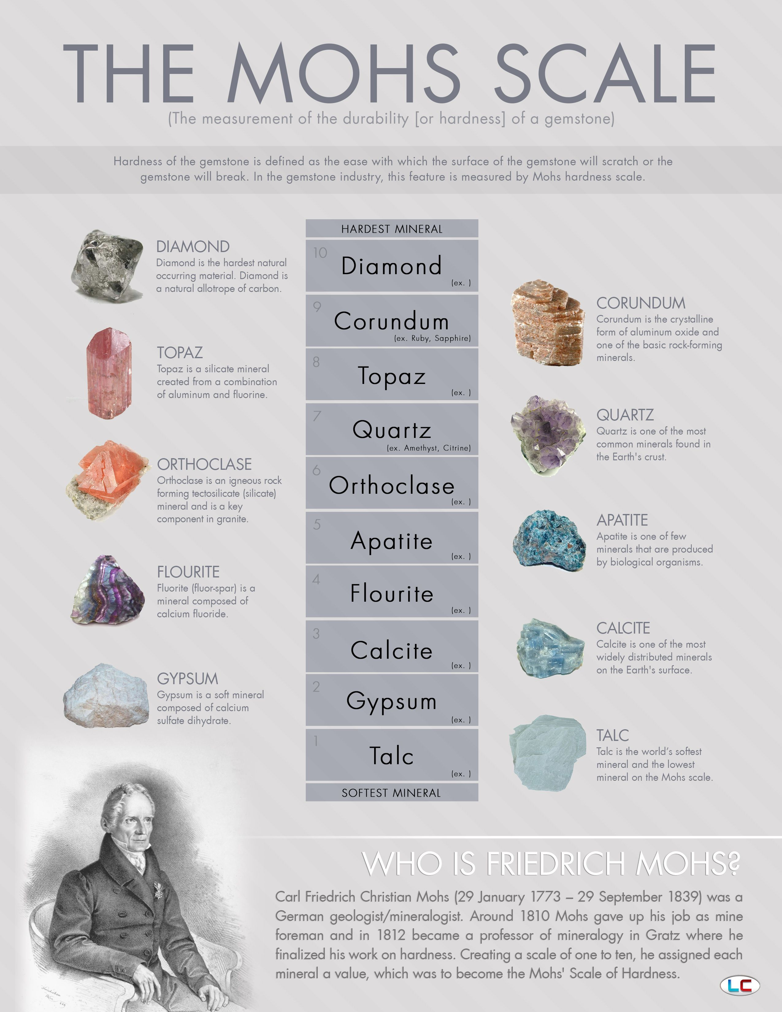 Have You Ever Wondered About Certain Types Of Gemstones