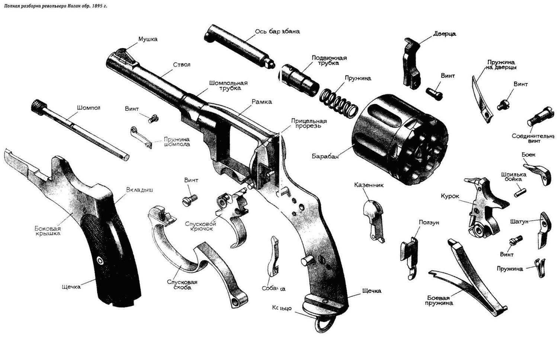 Nagant M Revolver