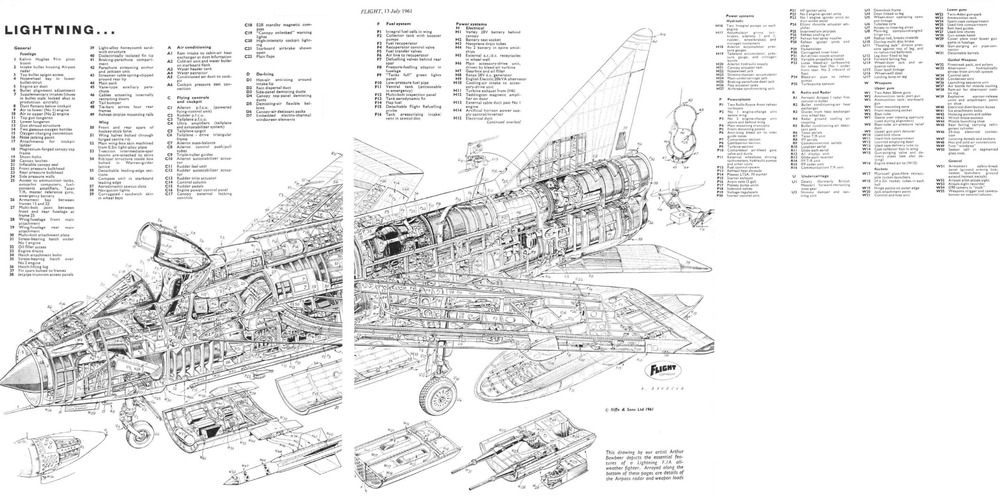 Stunningly Detailed Cutaway Of The English Electric Lightning By Arthur Bowbeer
