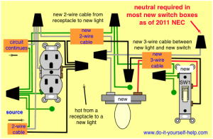 wiring diagram to take hot from a receptacle for a light