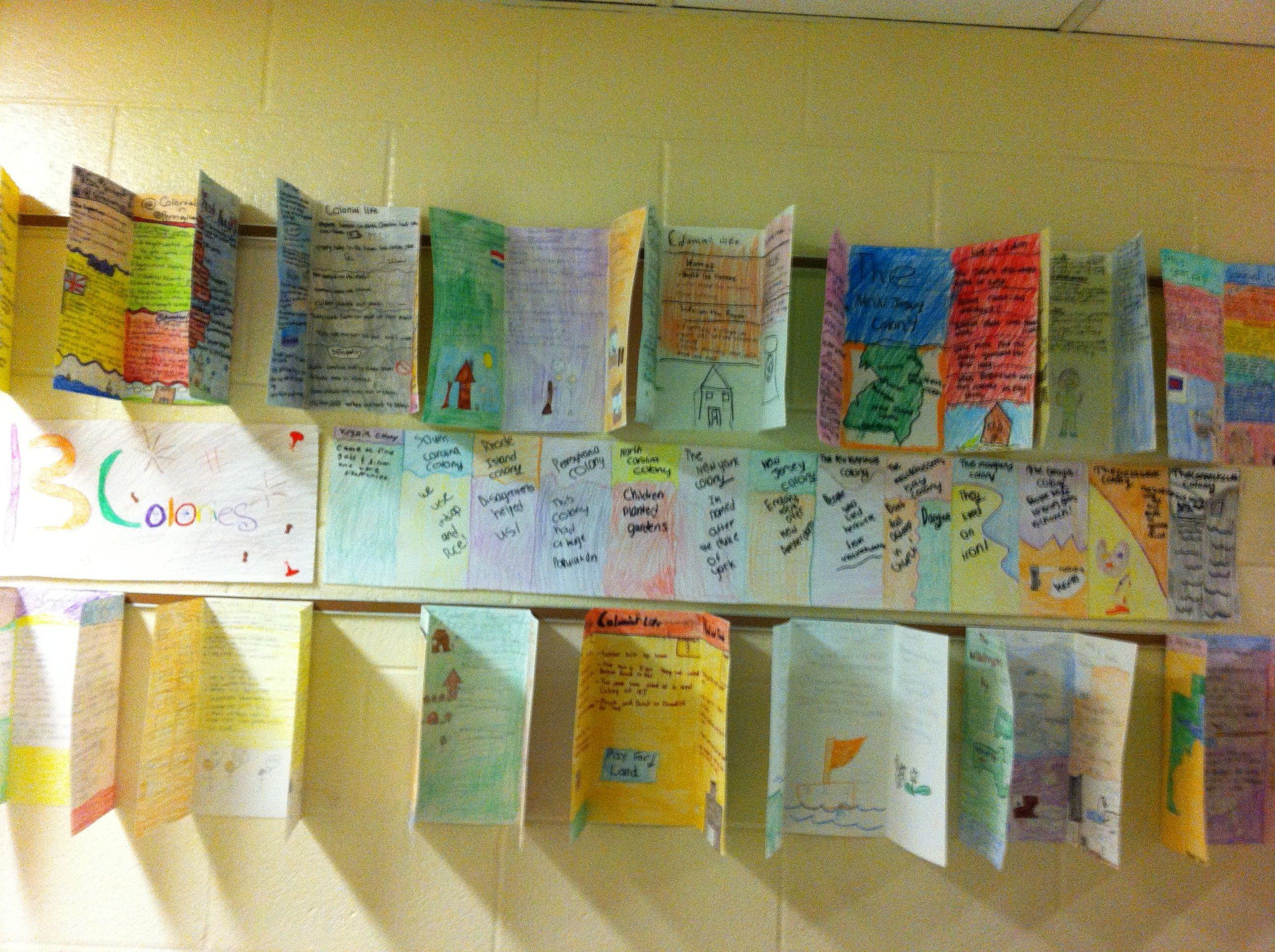5th Grade Social Stu S Lesson Plans 13 Colonies