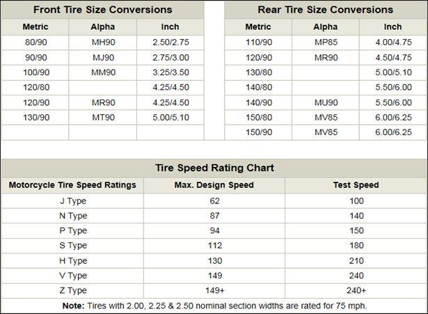 Tire Size Calculator About Tire Size Conversion Americas Tire ...
