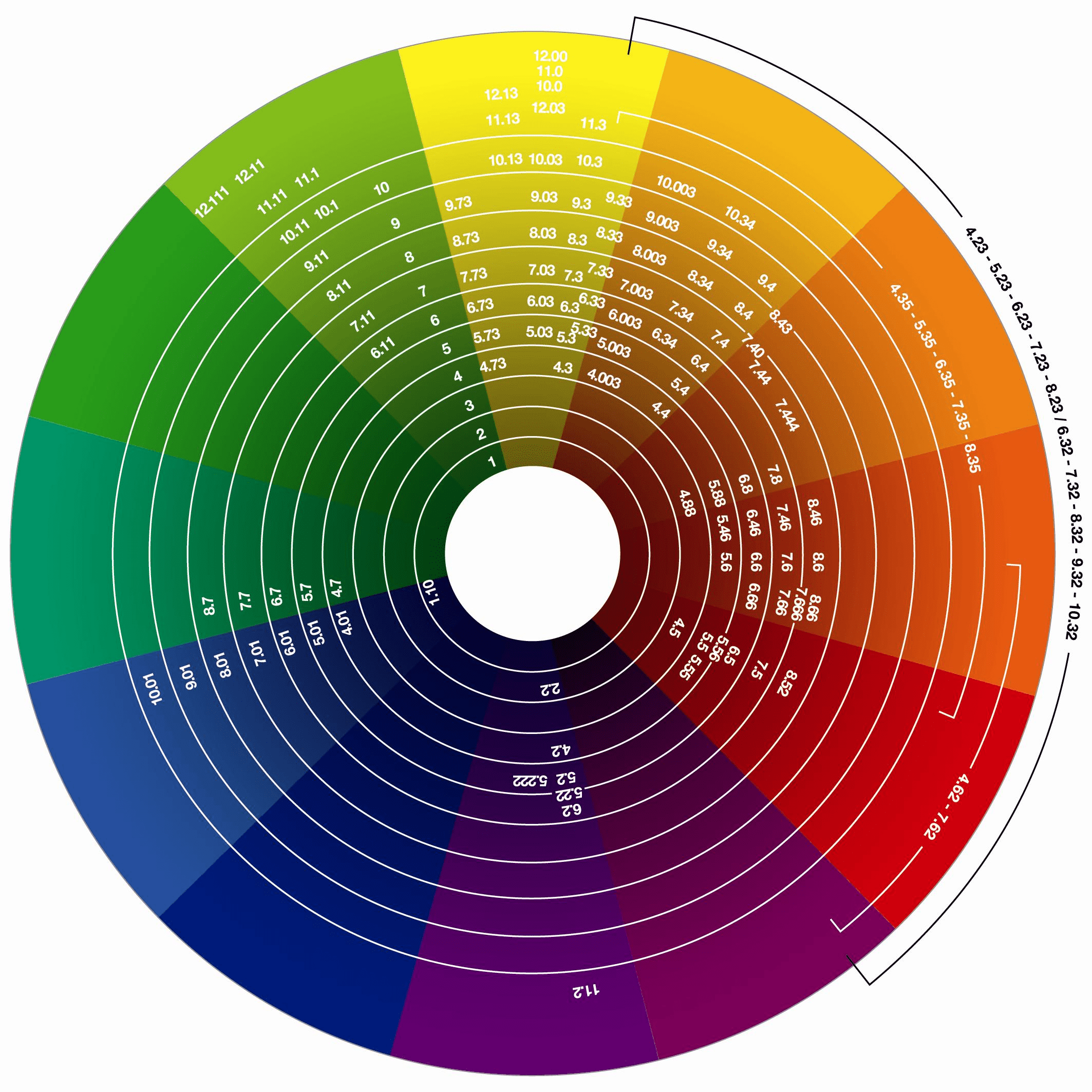 Color Wheel Hi Res