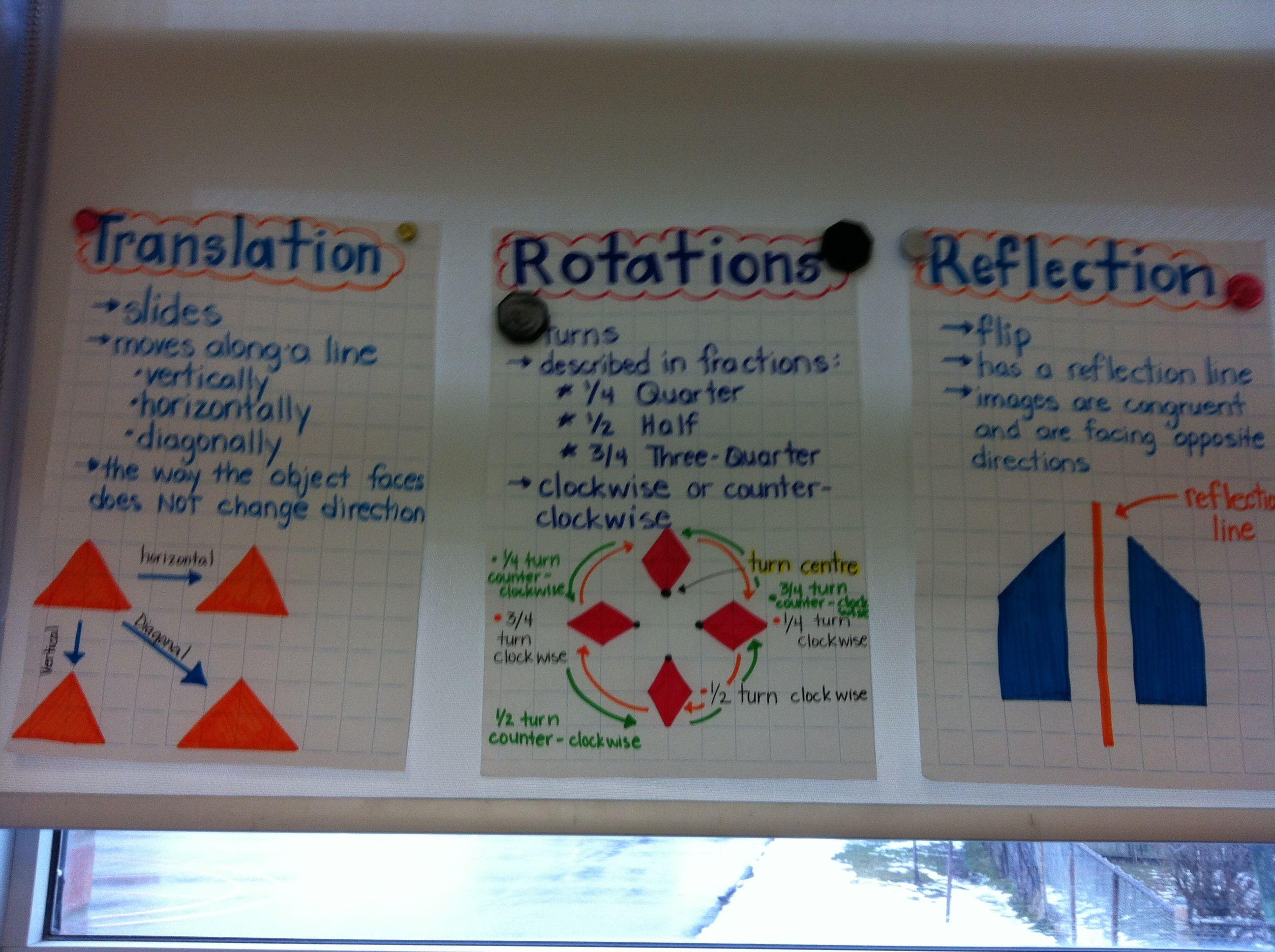 Best 25 Grade 3 Math Ideas