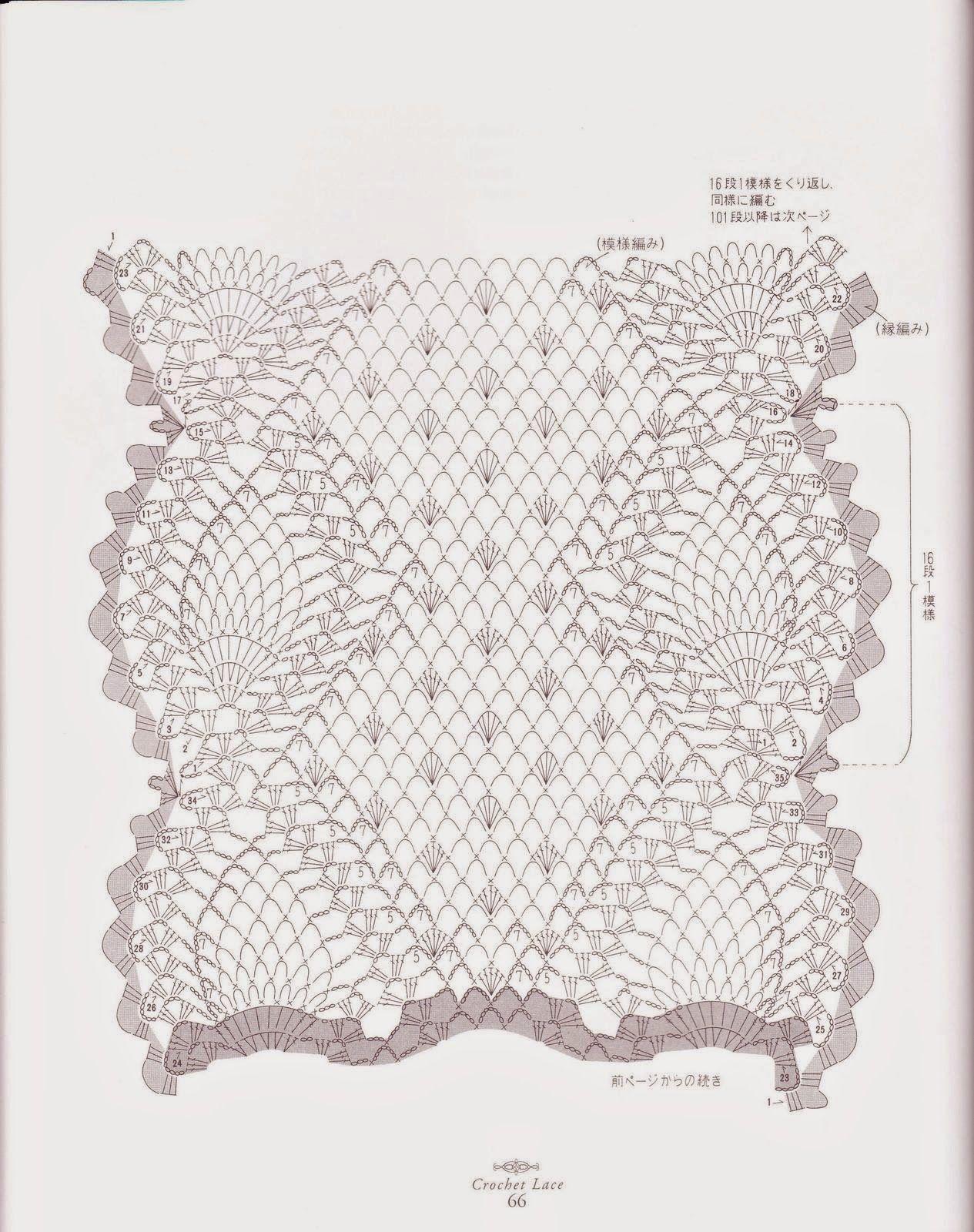 Patrones Gratis De Crochet Patron Elegante Camino De Mesa