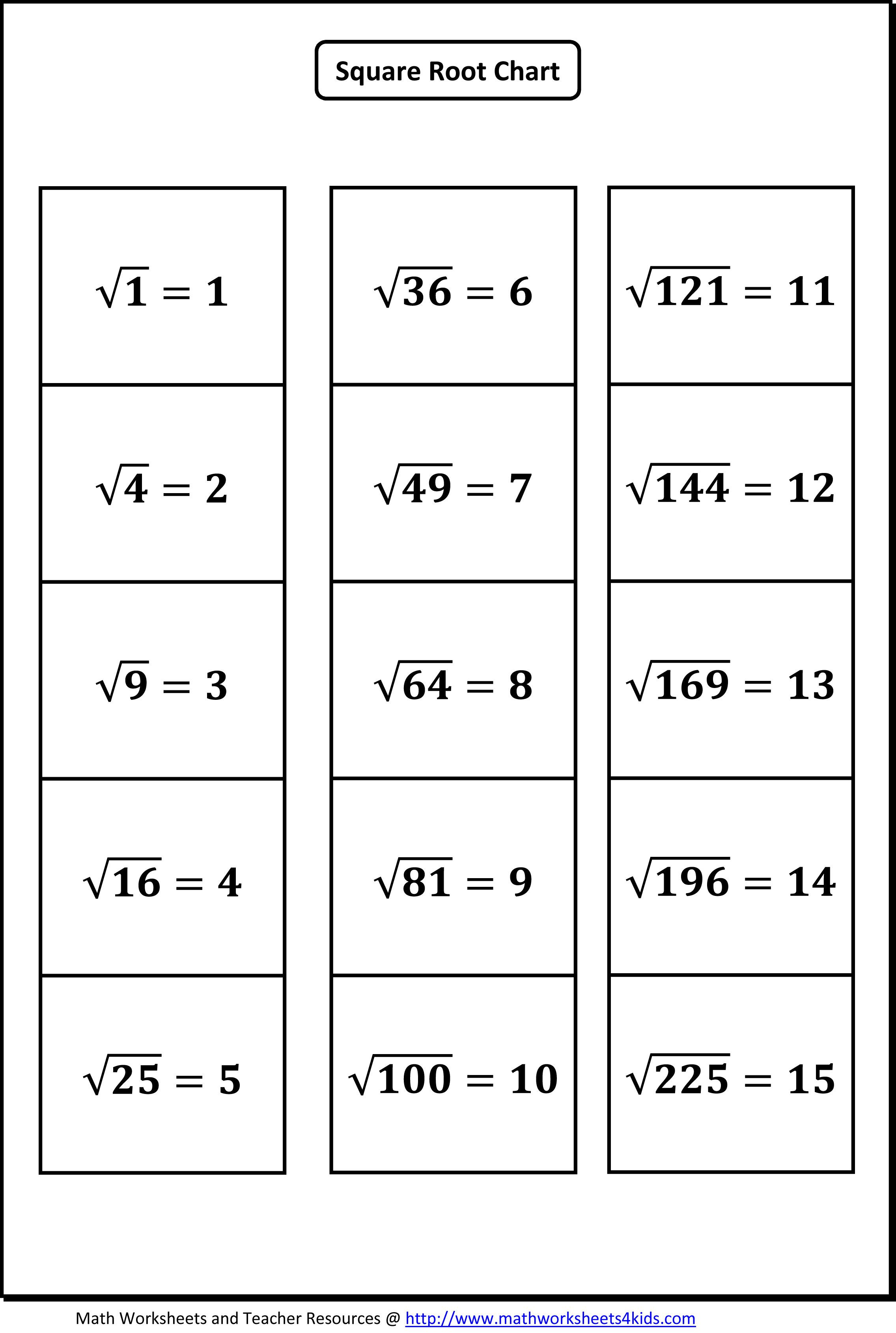 Books Never Written Math Worksheet Answers Page 127