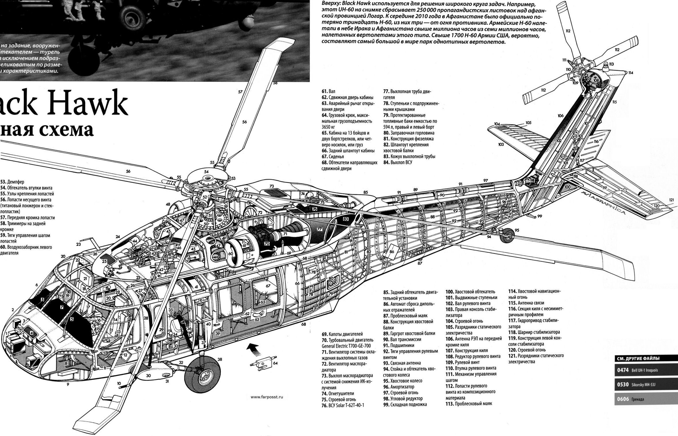 Blackhawk Helicopter Blueprint Images